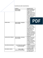 10 INDICADORES FINANCIEROS.docx