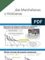 Demandas Marshalianas y Hicksianas