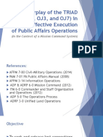 Interplay in Public Affairs Operations - COL ABANG.pptx