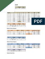 Tugas Analisis Numerik _ Dian Rohaeni