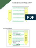 Medical Interview Framework