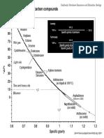 APIGravityvsSpecificGravPlot02.pdf