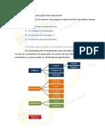 CLASSIFICAÇÃO DOS ARQUIVOS.pdf