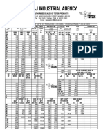 Totem Price List