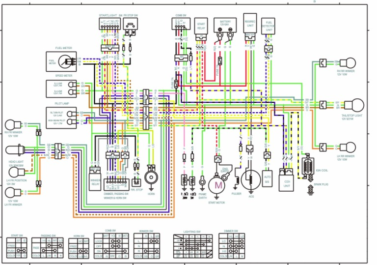 kymco agility 50 carry wiring diagram  scribd