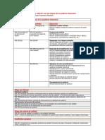 1. Estructura de las NIA y su relación con las etapas de la auditoría.pdf