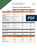 verbos-paradigmasflexionais-171014135742