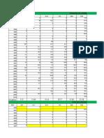 Hidrologia Completacion de Datos2018