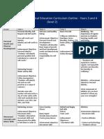 health and pe curriculum