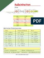 Lernposter Metrische System Einheiten