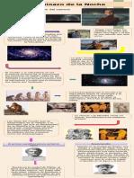 Infografia - El Espinazo de La Noche