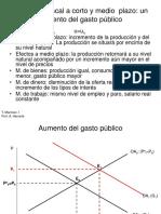 polit_fiscal_OA-DA.ppt