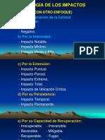 Tipología de Los Impactos Ambientales