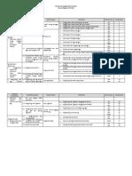 Kisi Soal UAS Matematika_KTSP Smtr 1 Kls 6