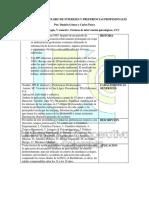Resumen Ipp