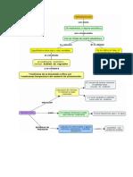 gestion mapas