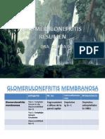 GLOMERULONEFRTIS (1)