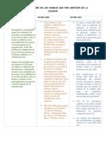 ISO 9001 ACTUALI.docx