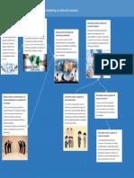 los factores culturales en la negociacion y marketing.pdf