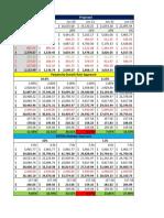 LAM DCF Model.xlsx