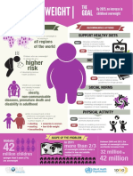 infographic overweight