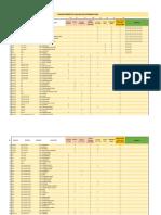 6. Daftar Lokasi Prioritas 181 Kabupaten DAK Afirmasi 2018