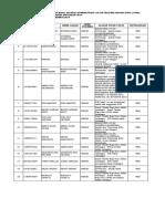 3. LAMPIRAN TMS.pdf