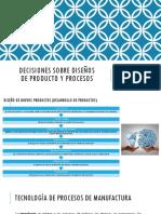 Decisiones Sobre Diseños de Producto y Procesos