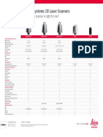 Laser Scanning Comparison Chart DS LR