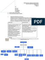 Tipos de Departamentalizacion