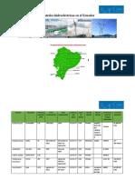 Centrales Hidroeléctricas en El Ecuador