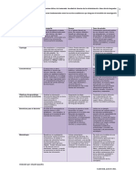 Diferencias -  Monografia, Ensayo, Caso de Estudio.pdf