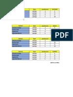Analisis Dimensionl Para El Plano