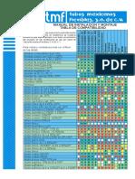 TABLAS DE COMPATIBILIDAD.pdf