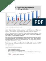 Jumlah  Peserta JKBM dan Jamkesmas  di Provinsi Bali  tahun 2011.docx