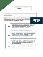 FUNCIÓN Y ACTIVIDAD DEL JUZGADOR EN EL PROCESO