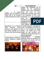 Halloween VS Dia de Muertos