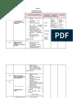 Propuesta Para Modulo Investigación Formativa