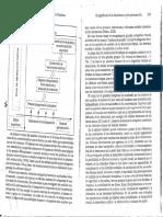 Sautu R Comp Práctica de La Investigación Cuantitativa y Cualitativa Articulación Entre La Teoría Los Métodos y Las Técnicas Buenos Aires Lumière Pp 282 287