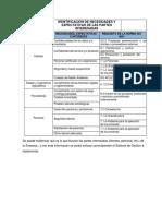 Identificación de Necesidades y Expectativas de Las Partes Interesadas Ejemplo