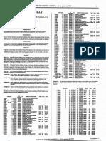 Acuerdo Ministerial 328-98 (Declaracion del Centro Historico y Conjuntos Historicos de la Ciudad de Guatemala)_21_08_1998 (1).pdf