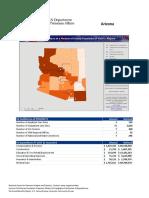 State Summaries Arizona