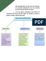 FUNDAMENTO DEL CURRICULO 3.docx