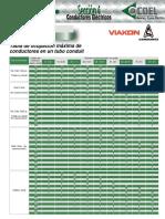 tipos de conductores.pdf