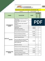 F-88 Presupuesto Pesv