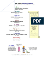 parts-of-speech-review.pdf