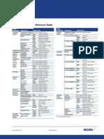 PLC-DCS Cross Ref. Guide 2009