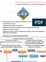 Tema 4. Centrales Termoelectricas Convencionales