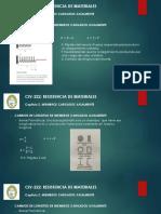 Presentación #3_ Resistencia de Materiales