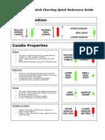 CandlesSticks.pdf